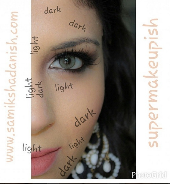 Beginners guide to contouring and highlighting
